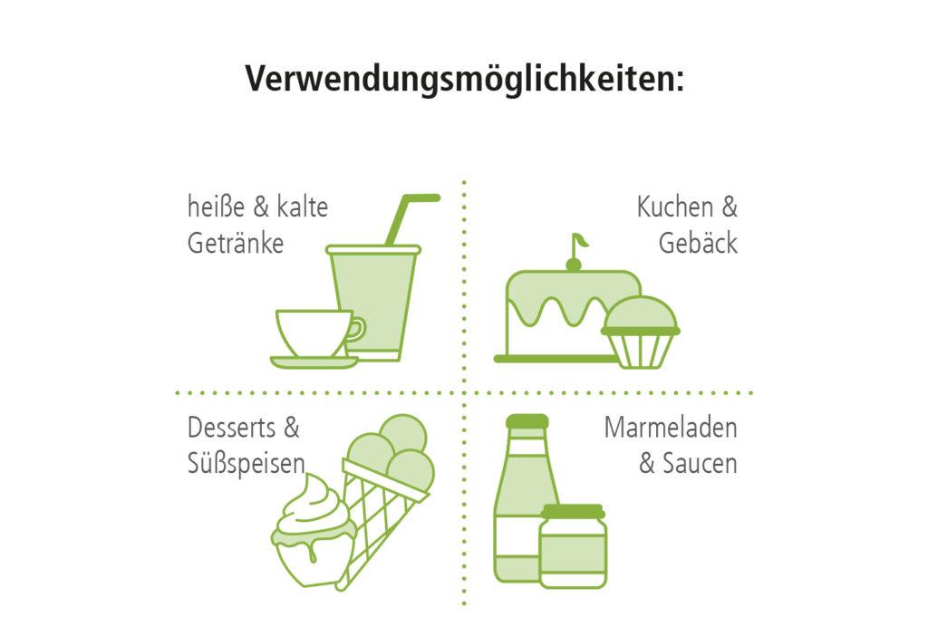 Steviago Iconerstellung