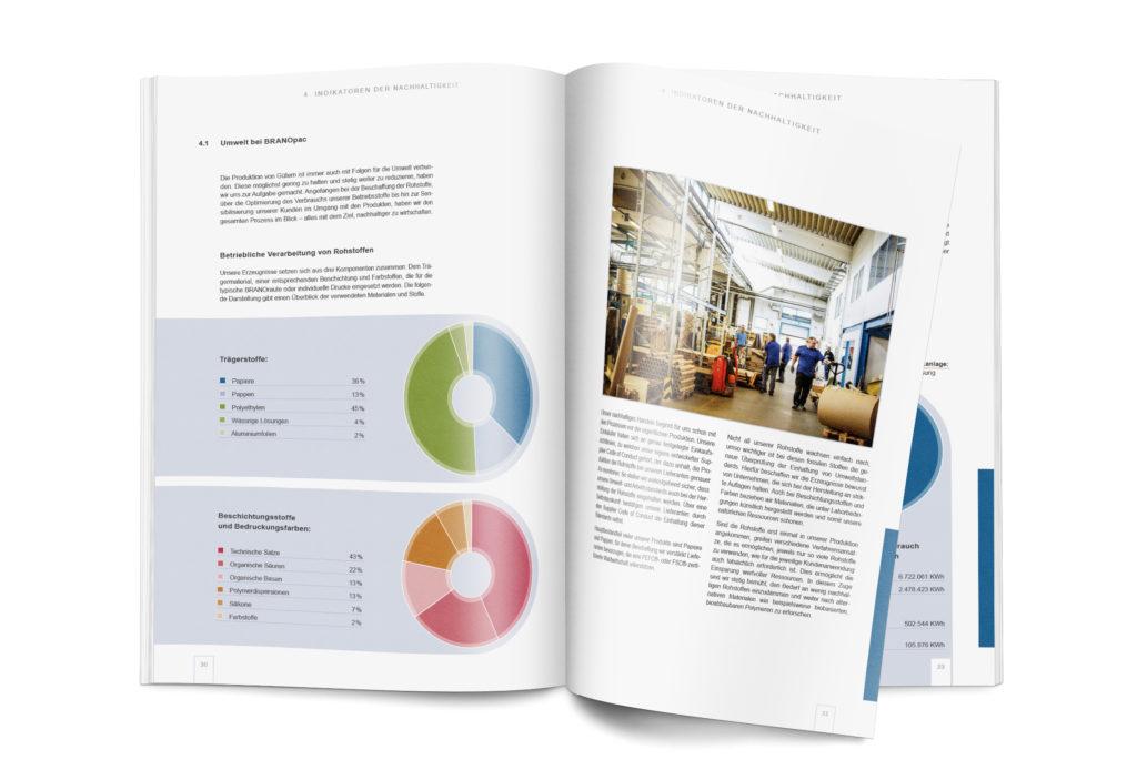 Broschüren-/Buchgestaltung und Infografiken/Illustrationen: BRANOpac Nachhaltigkeitsbericht (Auszug - S.30)