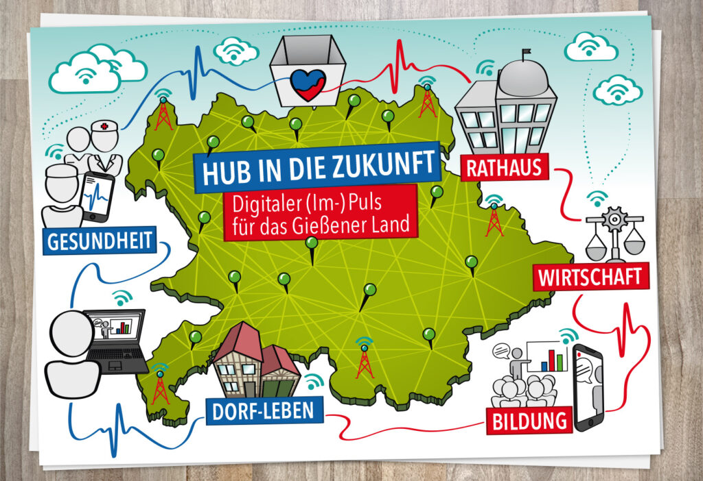 Read more about the article <b>Landkreis Gießen</b> <br>Schaubild